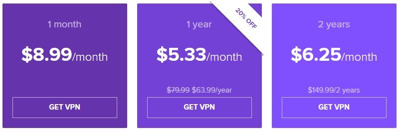 Avast SecureLine VPN Pricing with 20% Discount